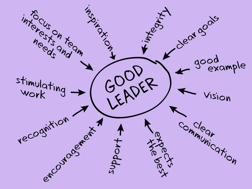 leader 4